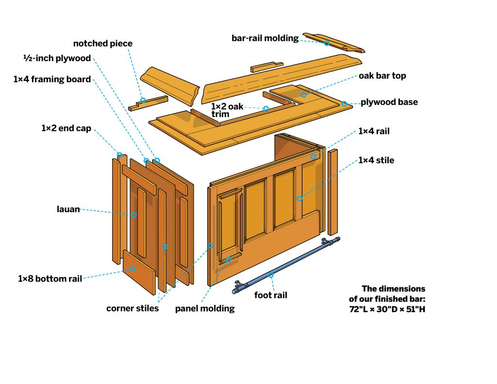 This Old House How to Build a Man Cave Bar